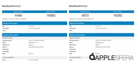 Macbook Pro 13 Geekbench Despues
