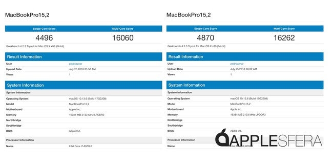 Macbook Pro trece Geekbench Despues