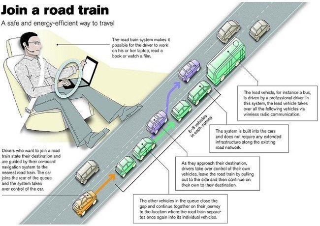 Trenes de carretera por Volvo