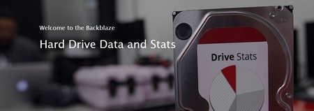 Drive Stats