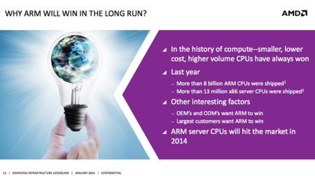 AMD_Opteron_A-Series_SoC_ARM_estrategia