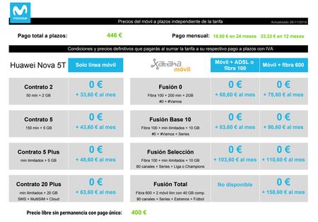 Precios Huawei Nova 5t A Plazos Con Tarifas Movistar
