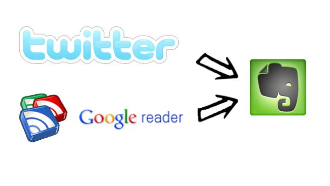 Cómo mandar Google Reader y Twitter a Evernote