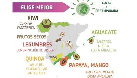 España productos