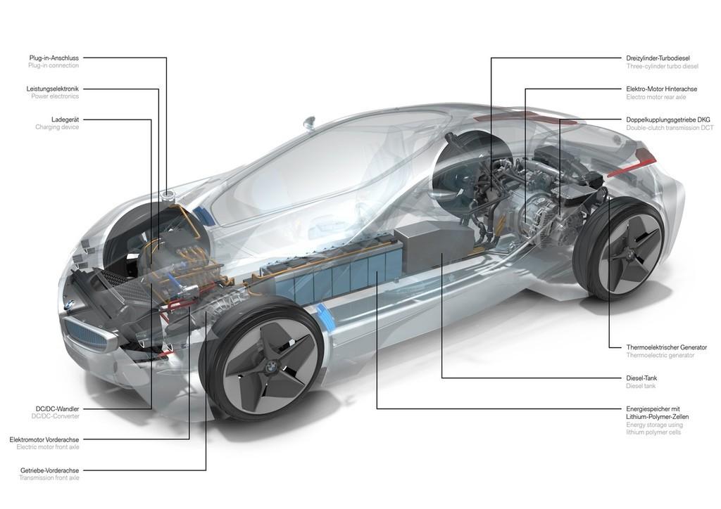 Foto de BMW Vision EfficientDynamics 2009 (36/92)