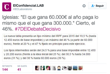 Tweet Pablo Iglesias