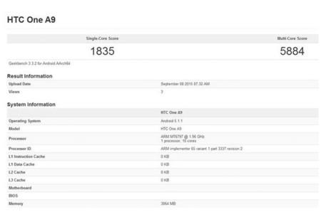 Htc One A9 Geekbench Leak