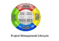 La gestión de proyectos