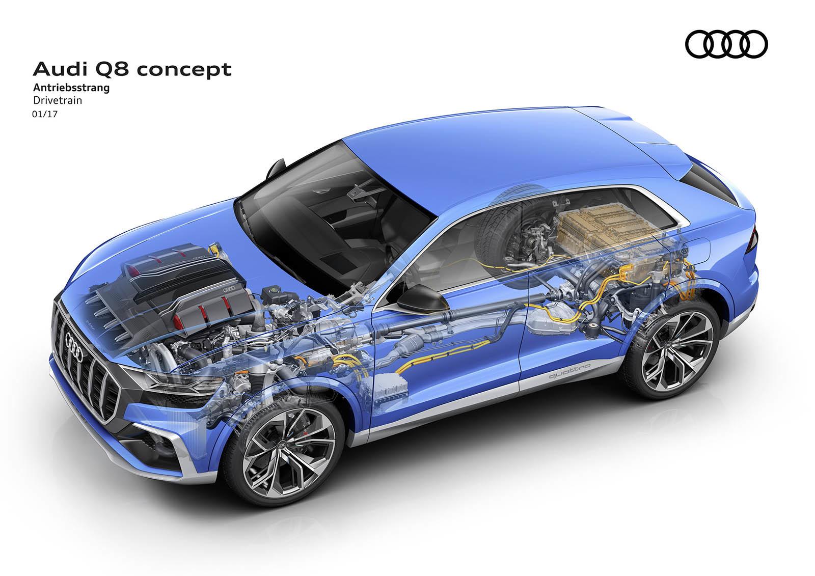 Foto de Audi Q8 Concept (11/39)