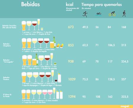 Nochevieja-calorías-alcohol