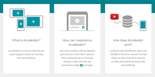 Accelerator Youtube