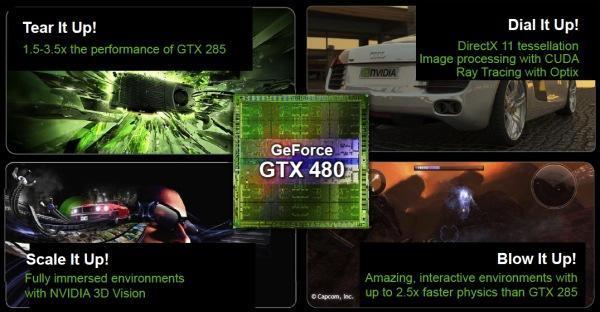 Tecnologias NVidia
