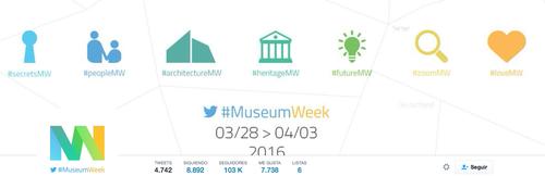 #MuseumWeek una oportunidad de conocer museos, artistas y obras
