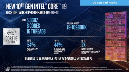 Intel 10 Gen Comet Lake H Core I9