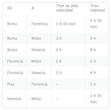 trenes italia