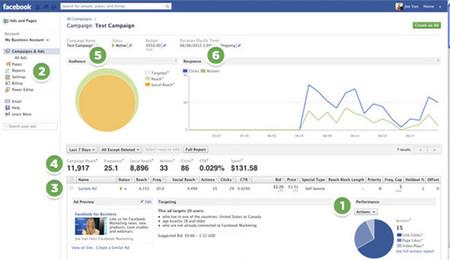 La segmentación por tipo de smartphone y sistema operativo llega a los anuncios de Facebook