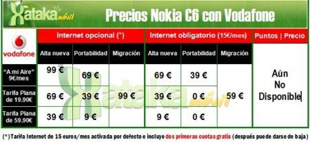 Precios nokia C6 con Vodafone