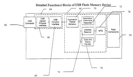 Patente de M-Systems