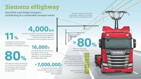 Infografik Ehighway 2019 En