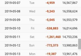 Ucucot Zp428owkyrm2i7v2q Monthly Youtube Statistics Socialblade Com