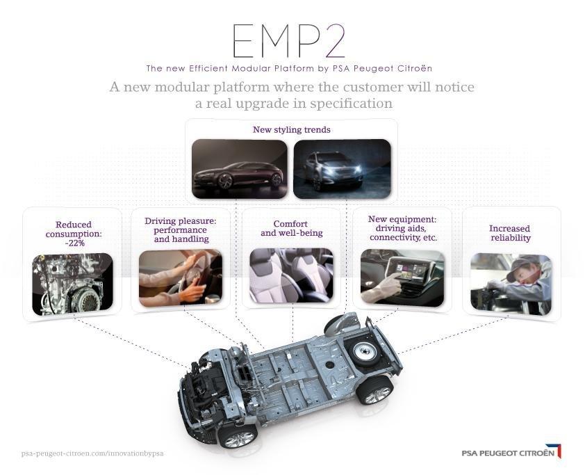 Foto de Plataforma EMP2 de PSA (5/9)