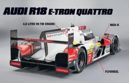 Audi Le Mans 2015