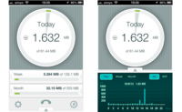 DataWiz, controla el consumo de tu tarifa de datos