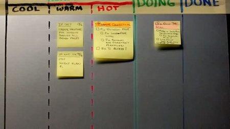 Simples métodos para aumentar tu productividad en tu trabajo
