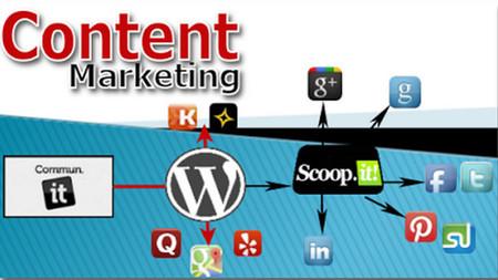 Marketing de contenidos y viral, cuando la facturación de la empresa se multiplica