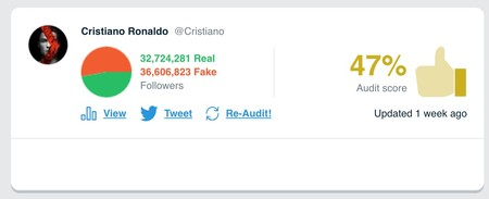 Window Y Cristiano S Audit Twitter Audit Audit Your Twitter Followers