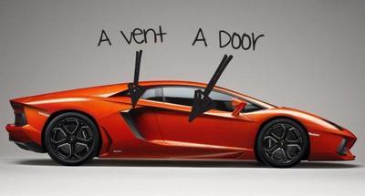 Lamborghini Aventador. ¿De dónde viene su nombre?