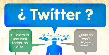 Twitter para los no iniciados, la infografía de la semana