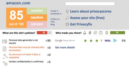 Ficha de Amazon en Privacy Score