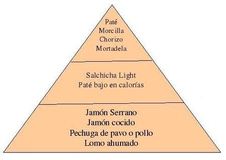 piramidefiambres