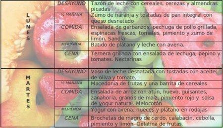 Tu dieta semanal con Vitónica (LXXII): incrementa el agua que comes