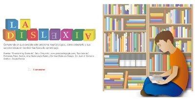 Gráfico multimedia para comprender la dislexia