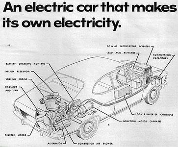 Opel Kadett Stir-Lec I: el híbrido de rango extendido de GM en 1969