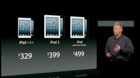 Phil Schiller, ejecutivo de Apple, cuenta el por qué del alto precio del iPad mini