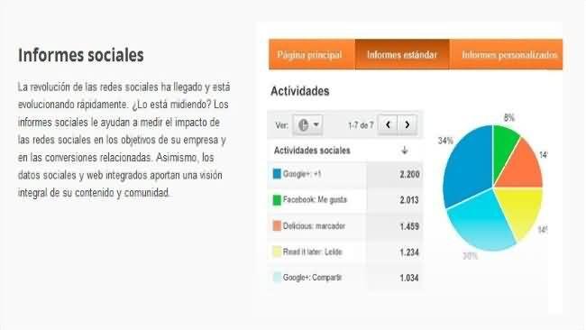 Medir impacto medios sociales empresa-2