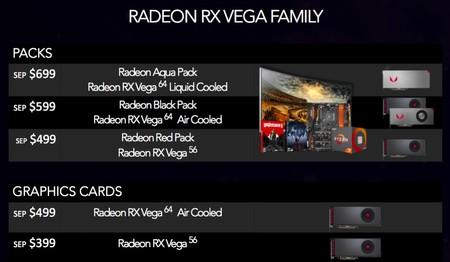 Precios Radeon Rx Vega