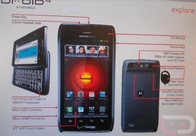 Un futuro Motorola Razr con teclado y 4 pulgadas de pantalla
