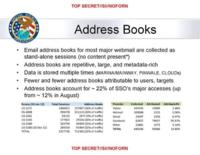 La NSA recolecta millones de direcciones de correo electrónico a nivel global