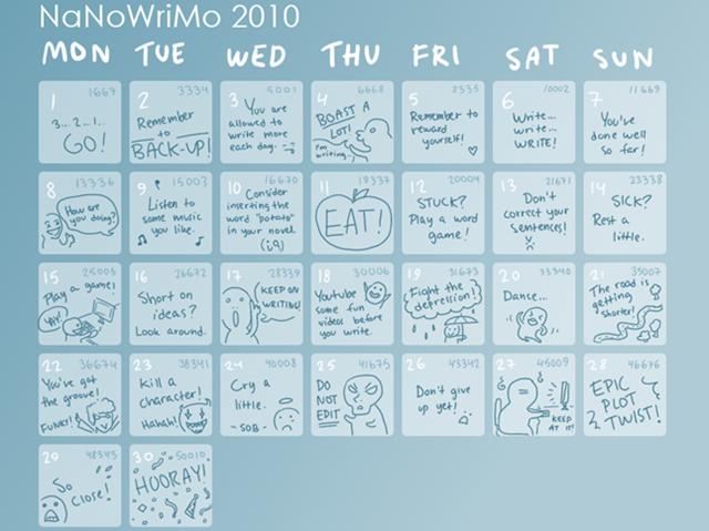 Calendario NaNo