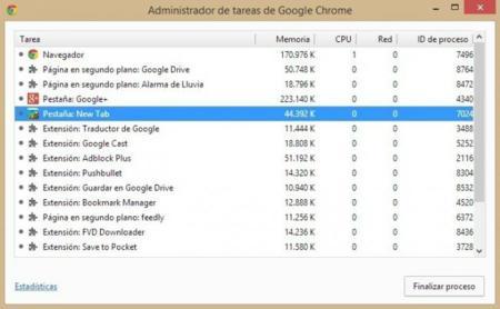 Admin Tareas Chrome
