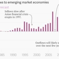 Desaceleración china provoca la mayor fuga de capitales de los últimos 30 años