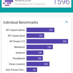 Foto 17 de 43 de la galería benchmarks-nexus-5-android-5-1-1 en Xataka Android