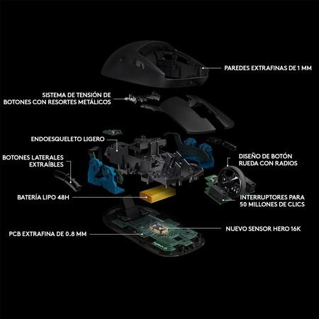 Ratón Logitech G Pro inalámbrico