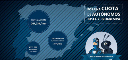 #justiciaparalosautónomos, la campaña para conseguir una cuota más justa para los autónomos