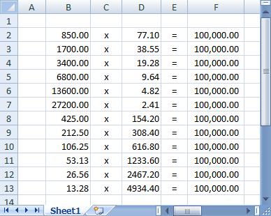 Bug en Excel 2007