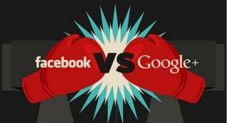 Facebook contra Google+, la infografía de la semana